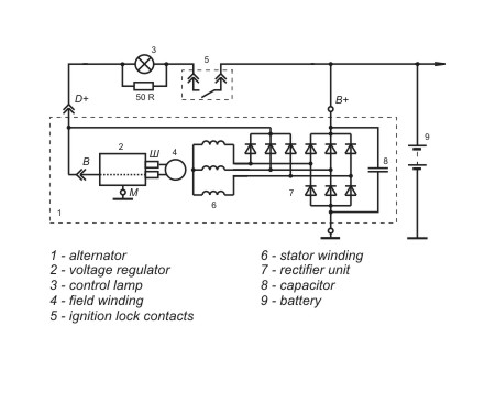 Connection diagram of the voltage regulator 5102.3771.060
