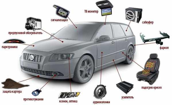 Что входит в комплектацию автомобиля